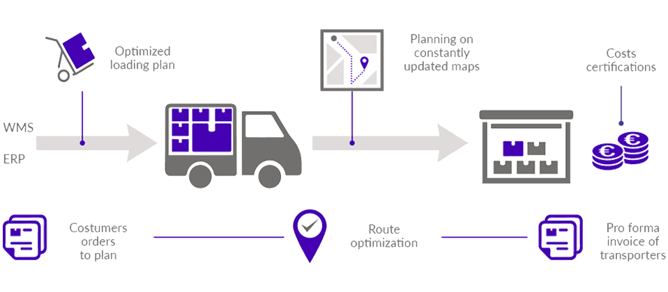 https://easywaylogistics.net/wp-content/uploads/2019/03/transport-planning.png