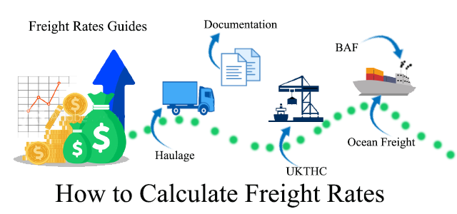 How to Calculate Freight Charges or Freight Rates Guide