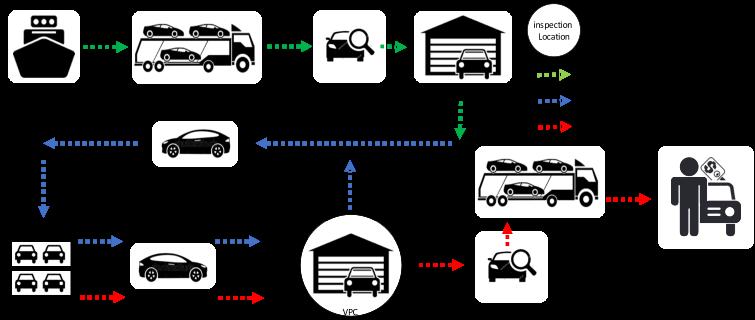 https://easywaylogistics.net/wp-content/uploads/2019/06/automotive.png